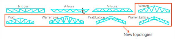 AM trusses plus configurations